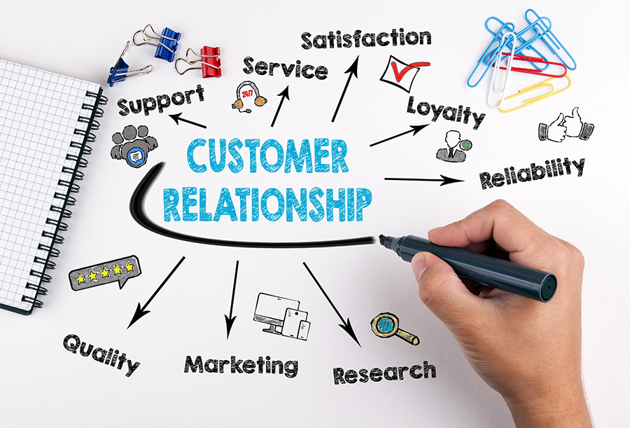 Managing Customer Relationships During Times Of Economic Uncertainty